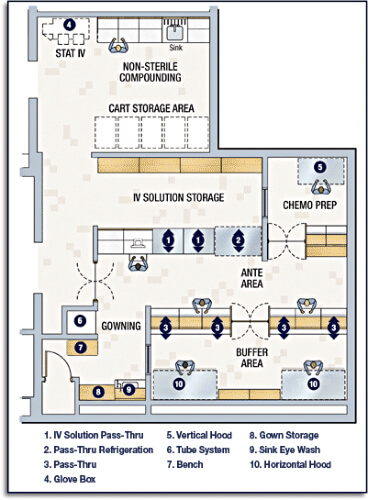 Pharmacy Design Floor Plans Home Flooring Ideas